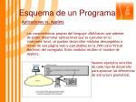 esquema de un programa4