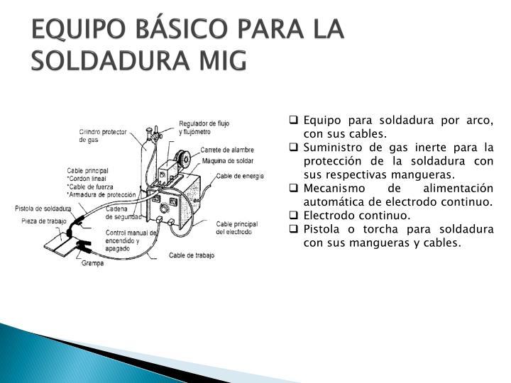 EQUIPO BÁSICO PARA LA SOLDADURA MIG