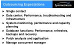 outsourcing expectations