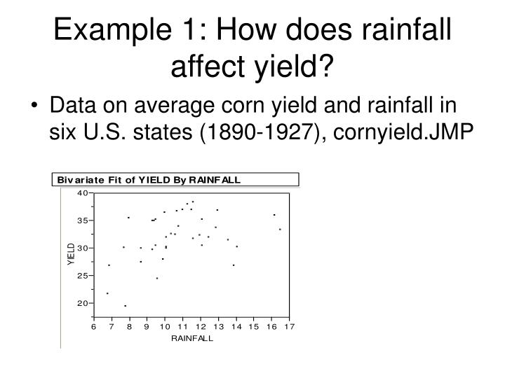Example 1 how does rainfall affect yield