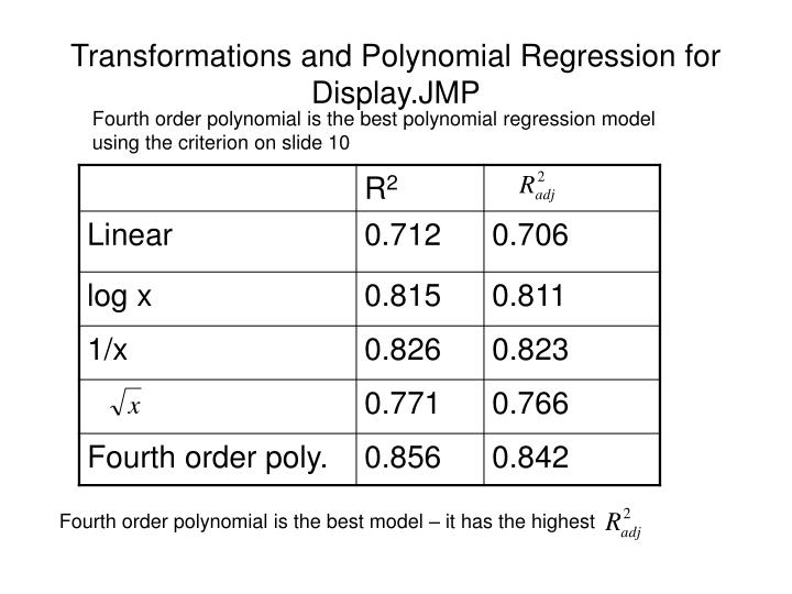 Transformations and Polynomial Regression for Display.JMP