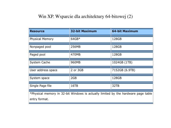 Win XP. Wsparcie dla architektury 64-bitowej