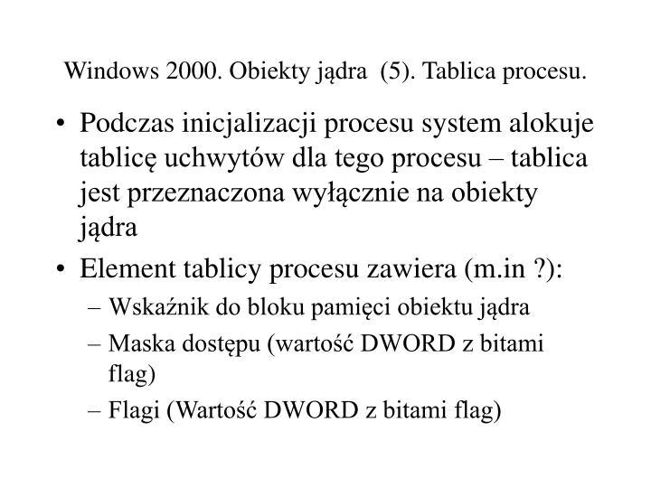 Windows 2000. Obiekty jądra  (5). Tablica procesu.