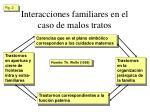 interacciones familiares en el caso de malos tratos