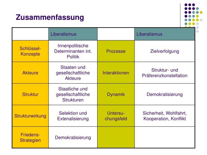 PPT - Grundlagen der Internationalen Beziehungen PowerPoint ...