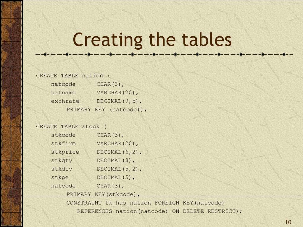 Creating the tables