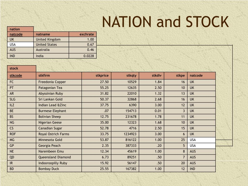 NATION and STOCK