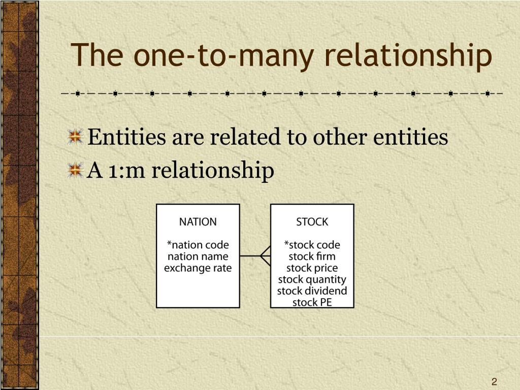 The one-to-many relationship
