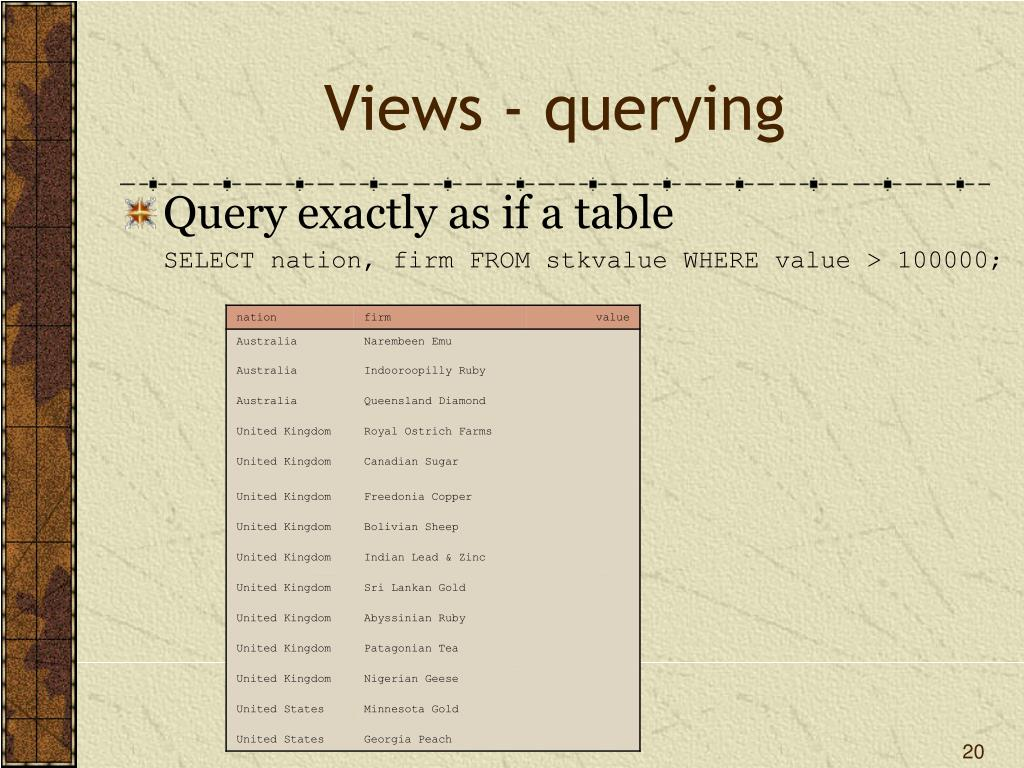 Views - querying