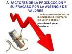 a factores de la producccion y su fracaso por la ausencia de valores