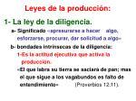 leyes de la producci n