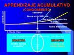 aprendizaje acumulativo conocimiento1