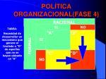 pol tica organizacional fase 4