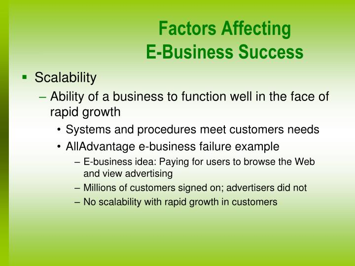 Factors Affecting