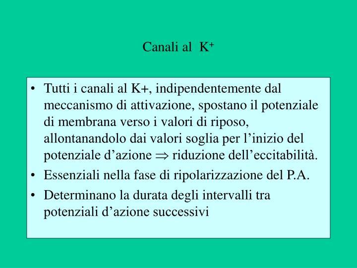 Canali al  K