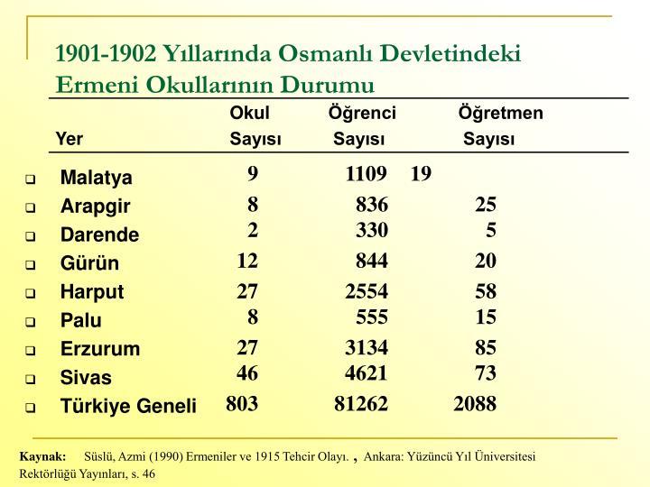 1901-1902 Yıllarında Osmanlı Devletindeki Ermeni Okullarının Durumu