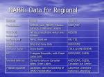 narr data for regional