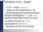 similarity im ol graph