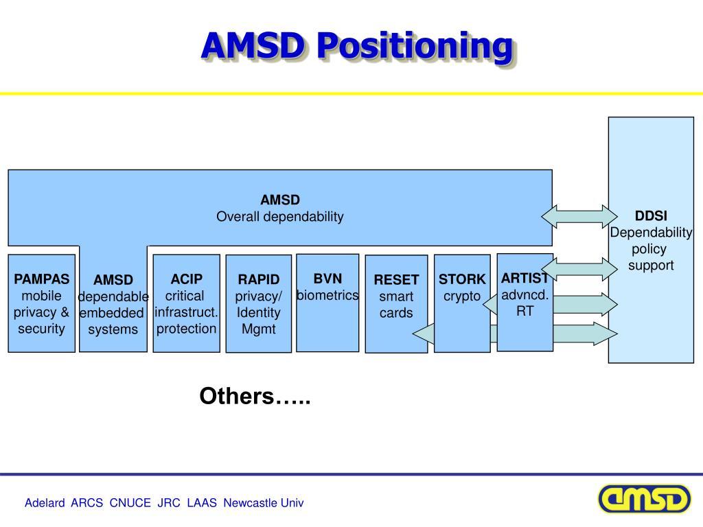 AMSD Positioning