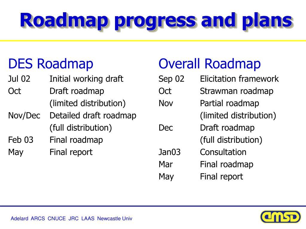 Roadmap progress and plans