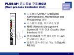 plus m1 mcu main process controller unit