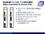 plus m1 otu 4b c optic transmitter receiver unit