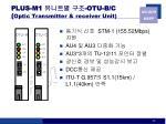 plus m1 otu b c optic transmitter receiver unit