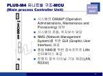 plus m4 mcu main process controller unit