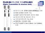 plus m4 otu 4b c optic transmitter receiver unit