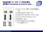 plus m4 s1u b c stm 1 transmitter receiver unit