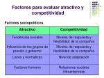 factores para evaluar atractivo y competitividad4