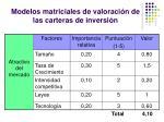 modelos matriciales de valoraci n de las carteras de inversi n11