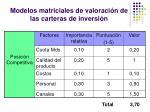 modelos matriciales de valoraci n de las carteras de inversi n12