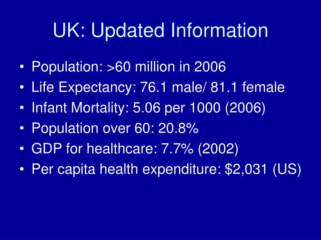 UK: Updated Information