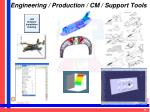 engineering production cm support tools1