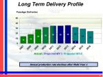 long term delivery profile