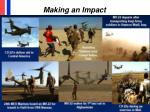 making an impact