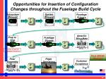 opportunities for insertion of configuration changes throughout the fuselage build cycle