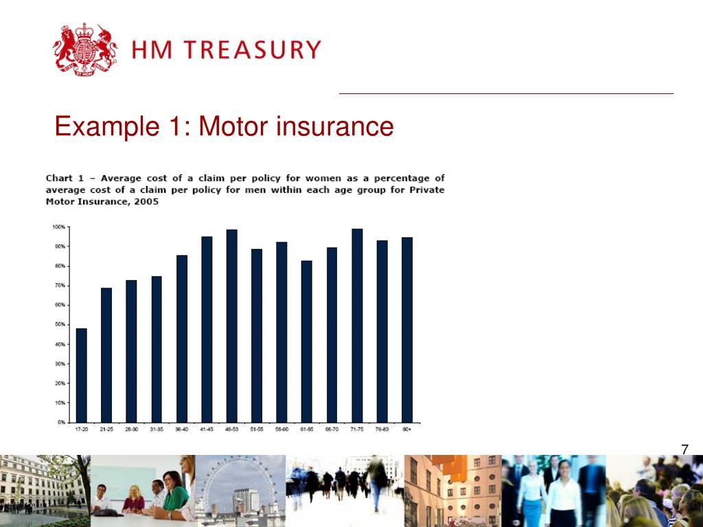 Example 1: Motor insurance