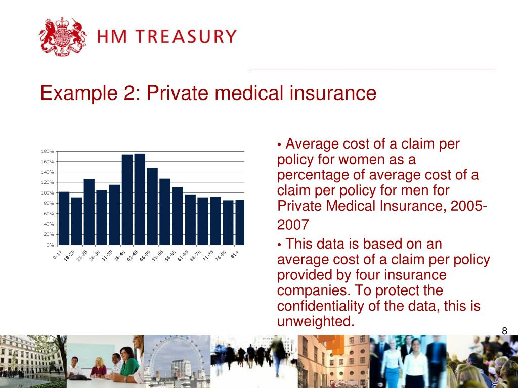 Example 2: Private medical insurance