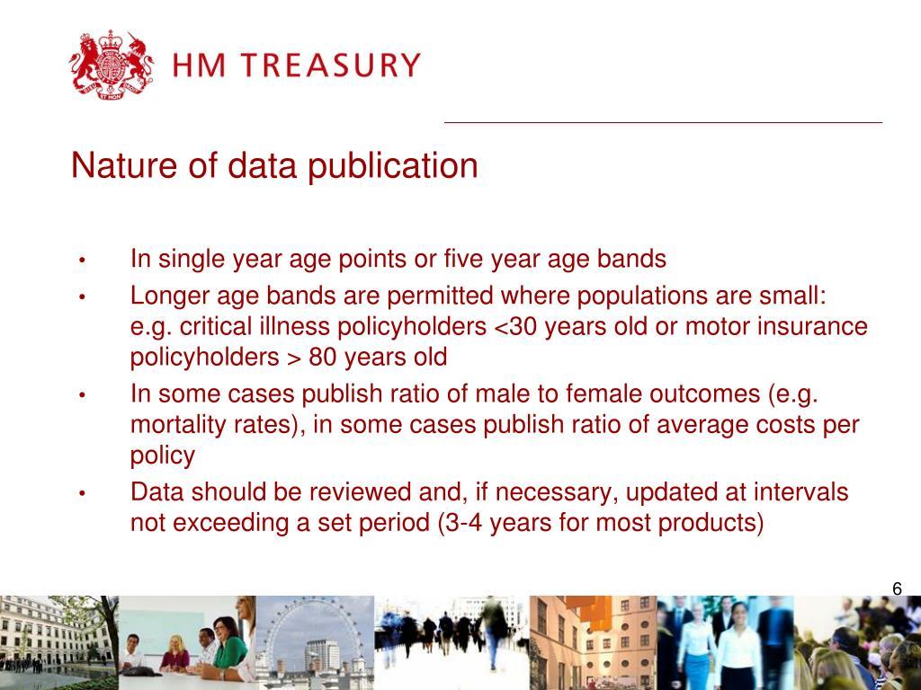 Nature of data publication