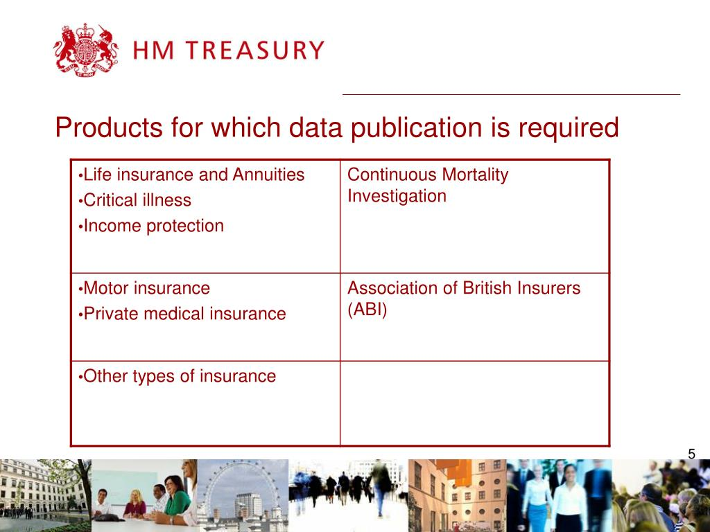 Products for which data publication is required