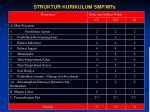 struktur kurikulum smp mts