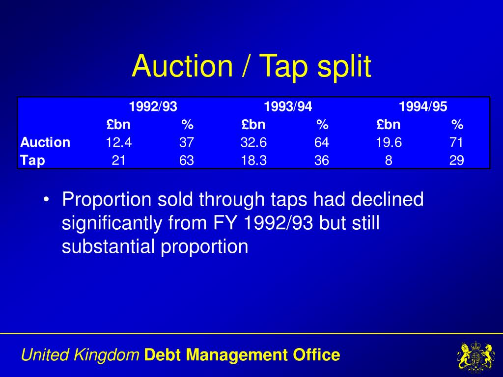Proportion sold through taps had declined significantly from FY 1992/93 but still substantial proportion