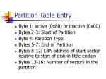 partition table entry