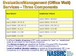 evaluation management office visit services three components