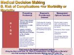 medical decision making b risk of complications or morbidity or mortality2
