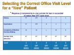 selecting the correct office visit level for a new patient1