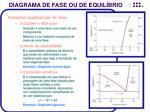 diagrama de fase ou de equil brio6