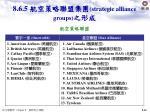 8 6 5 strategic alliance groups